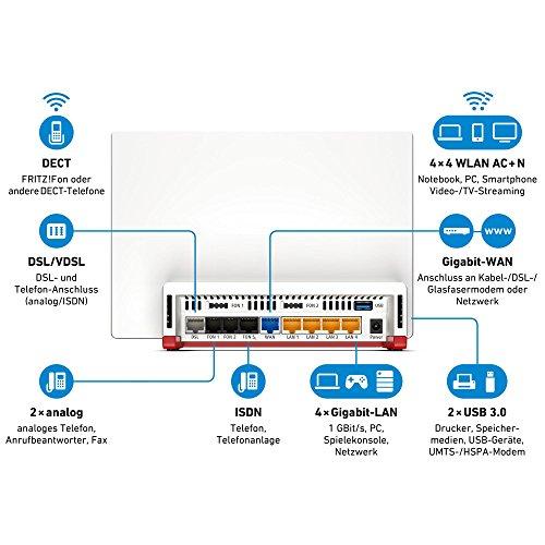 AVM FRITZ!Box 7580 WLAN AC + N Router - 3
